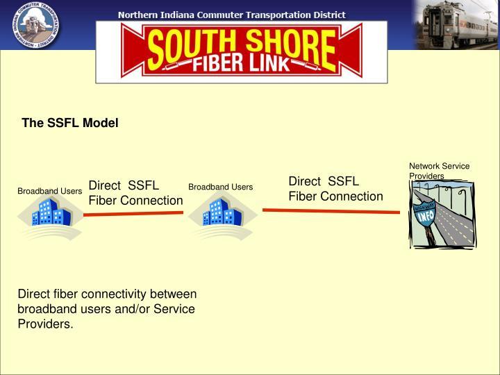 The SSFL Model