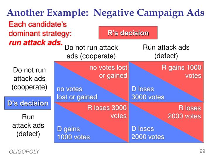 negative political advertisement essay The effects of negative political advertising on young college-educated voters comparing the effectiveness of positive and negative political campaigns.