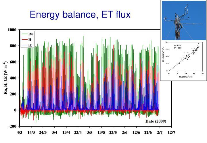 Energy balance, ET flux