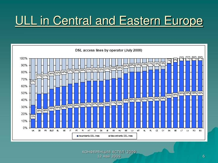 ULL in Central and Eastern Europe