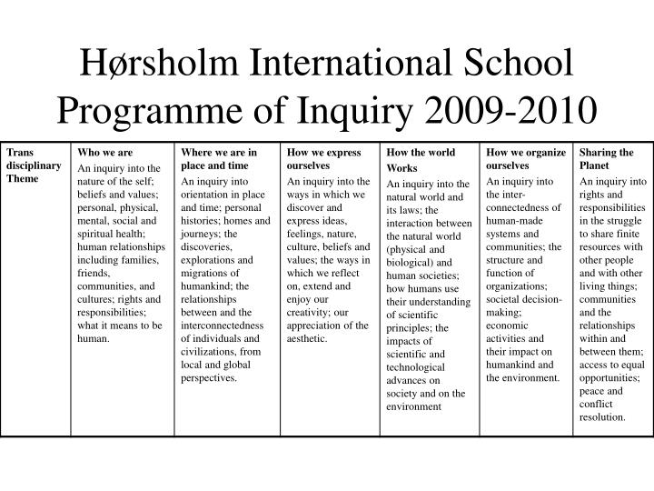 H rsholm international school programme of inquiry 2009 2010