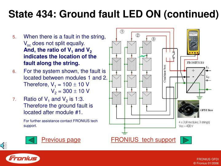 State 434: Ground fault LED ON (continued)