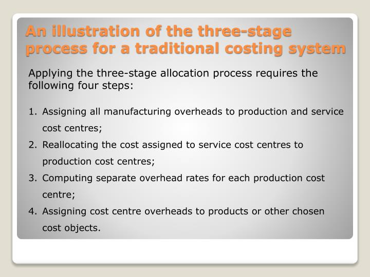 Applying the three-stage allocation process requires the following four steps: