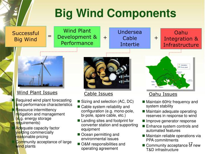Big Wind Components