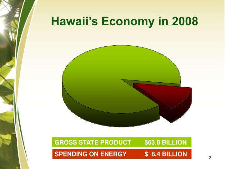 Hawaii s economy in 2008