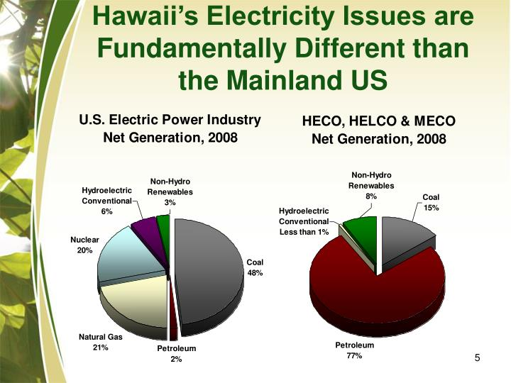 Hawaii's Electricity Issues are Fundamentally Different than the Mainland US