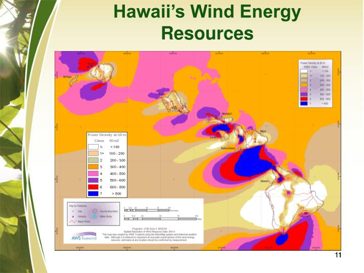 Hawaii's Wind Energy Resources