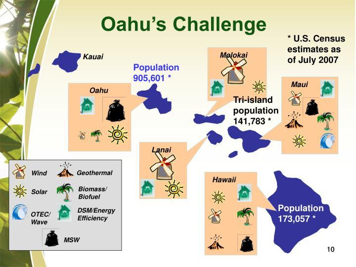 Oahu's Challenge