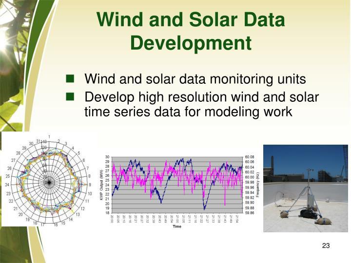 Wind and Solar Data Development
