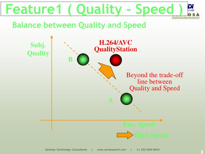 Feature1 ( Quality - Speed )