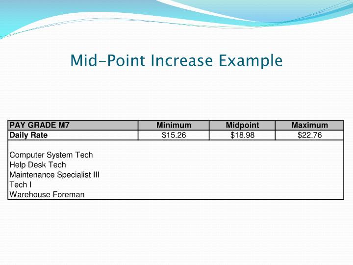 Mid-Point Increase Example