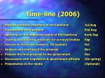 time line 2006