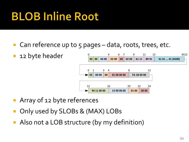 BLOB Inline Root