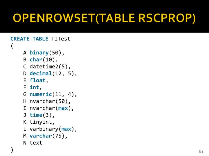 OPENROWSET(TABLE RSCPROP)