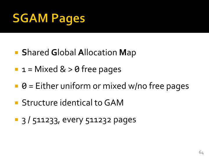 SGAM Pages