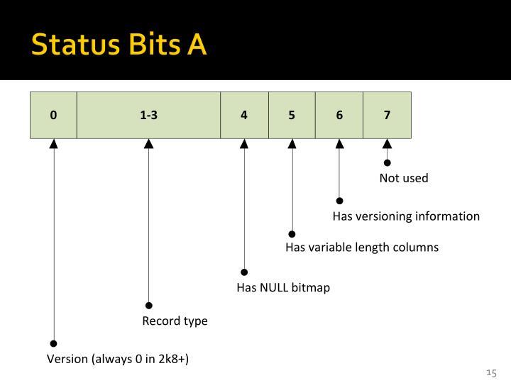 Status Bits A