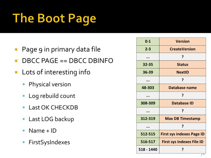 The Boot Page