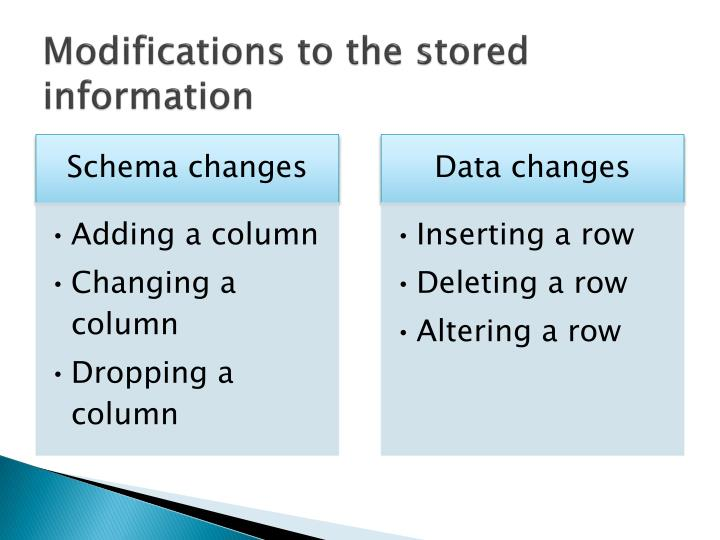 Modifications to the stored information