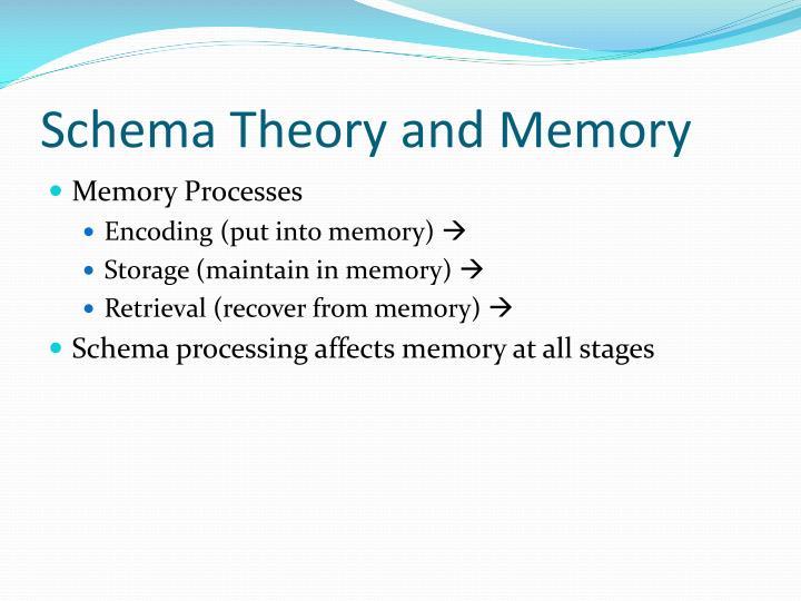 Schema Theory and Memory