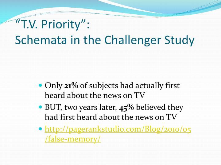 """""""T.V. Priority"""":"""