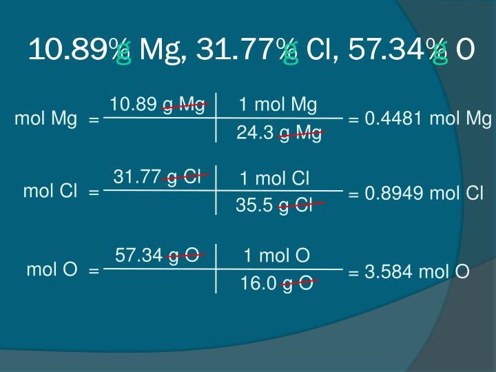 10.89% Mg, 31.77%