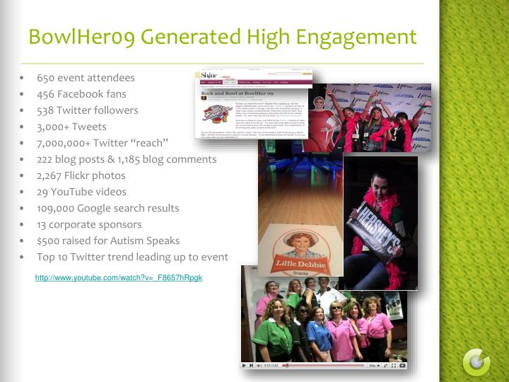 BowlHer09 Generated High Engagement