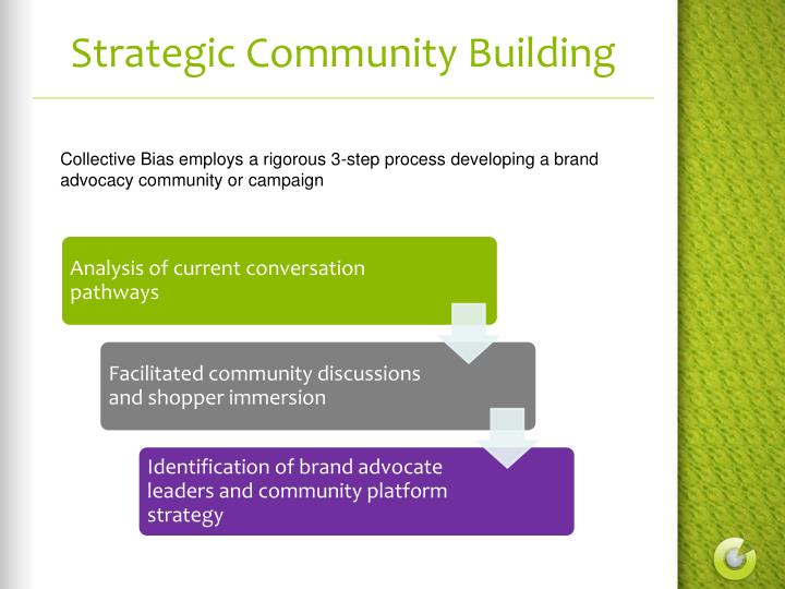 Strategic Community Building