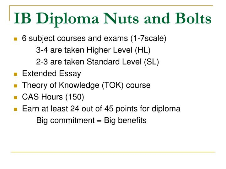 IB Diploma Nuts and Bolts