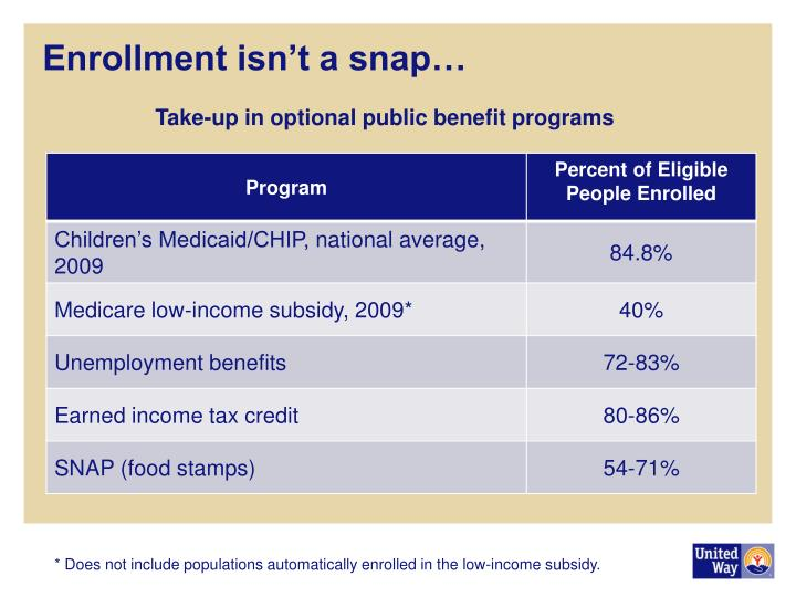 Enrollment isn't a snap…