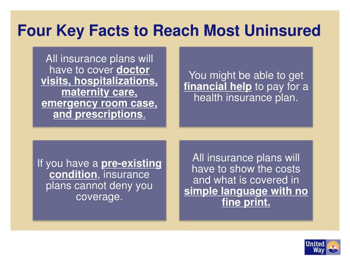Four Key Facts to Reach Most Uninsured