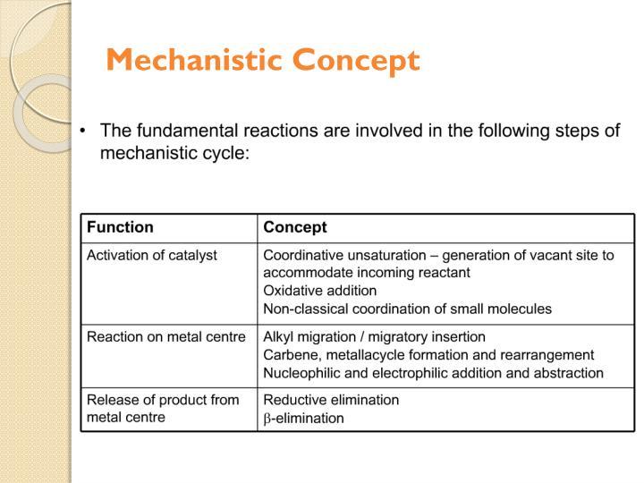 Mechanistic Concept