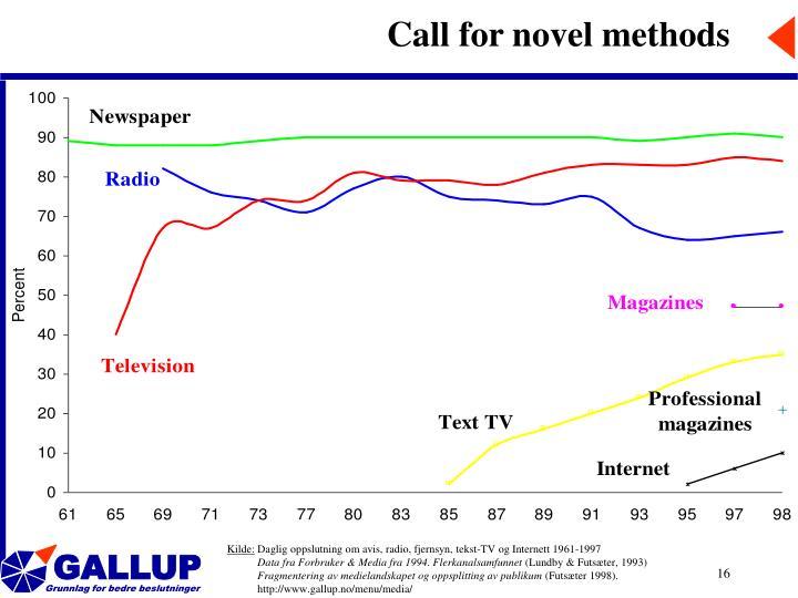 Call for novel methods