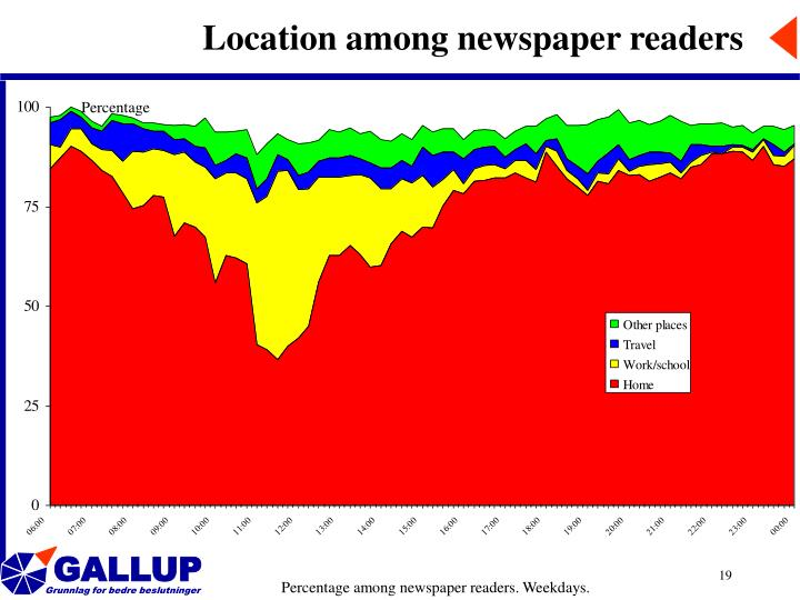 Location among newspaper readers