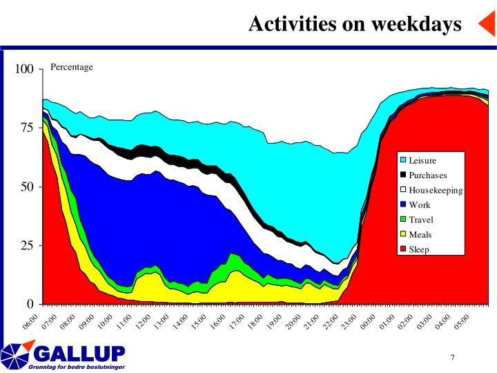 Activities on weekdays