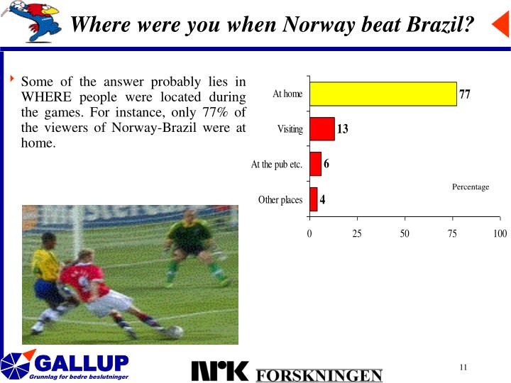 Where were you when Norway beat Brazil?