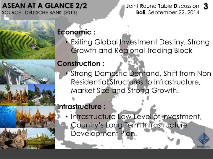 ASEAN AT A GLANCE