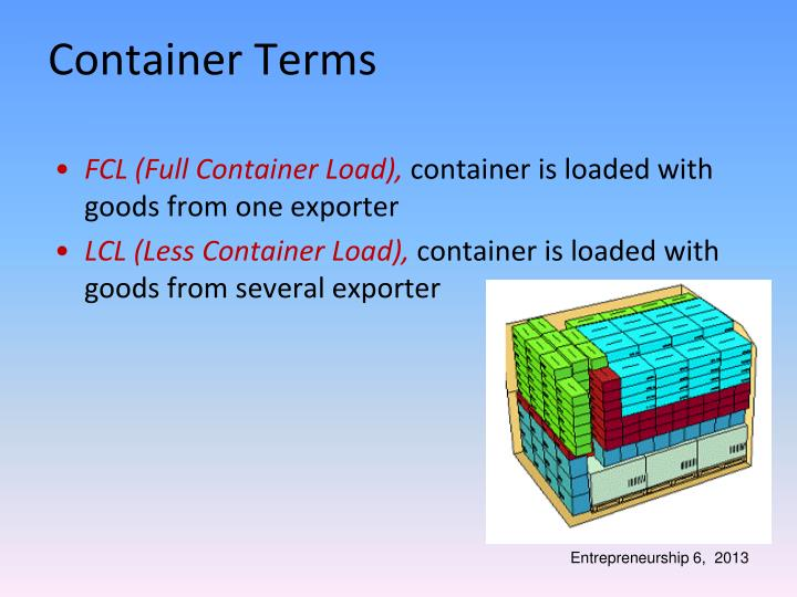 FCL (Full Container Load),