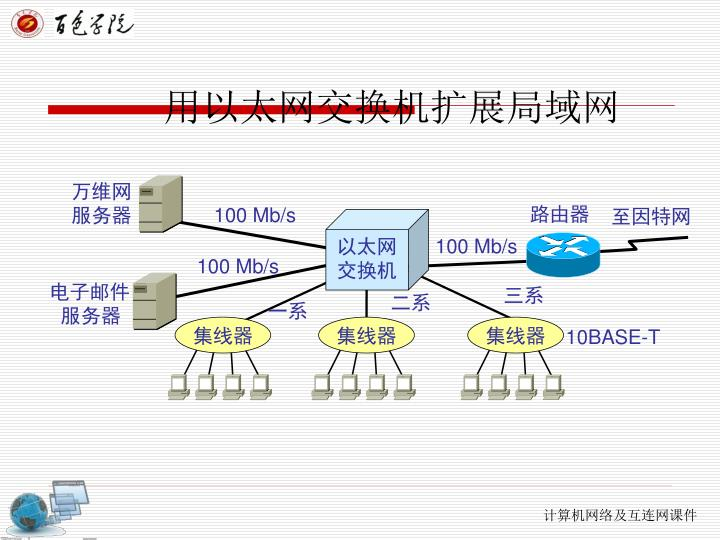 用以太网交换机扩展局域网