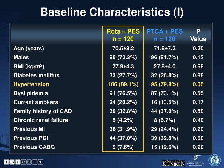 Baseline Characteristics (I)