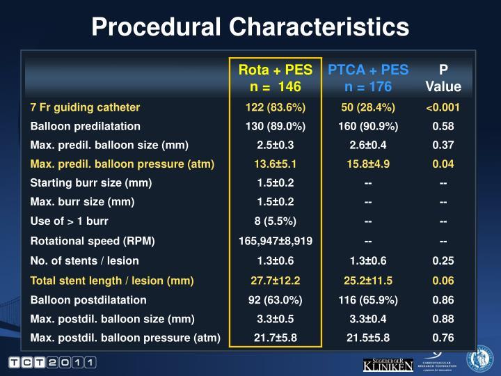 Procedural Characteristics