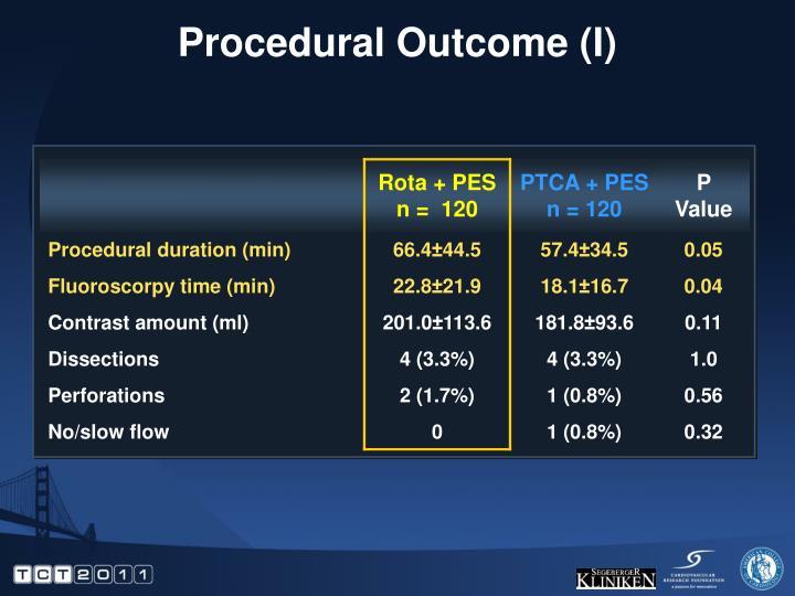 Procedural Outcome (I)