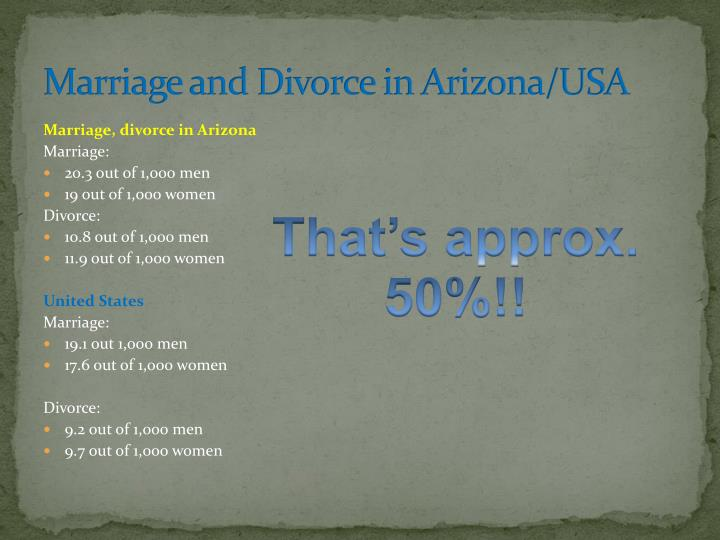 Marriage and Divorce in Arizona/USA