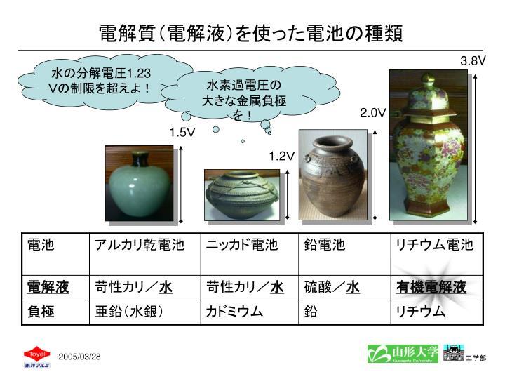 電解質(電解液)を使った電池の種類