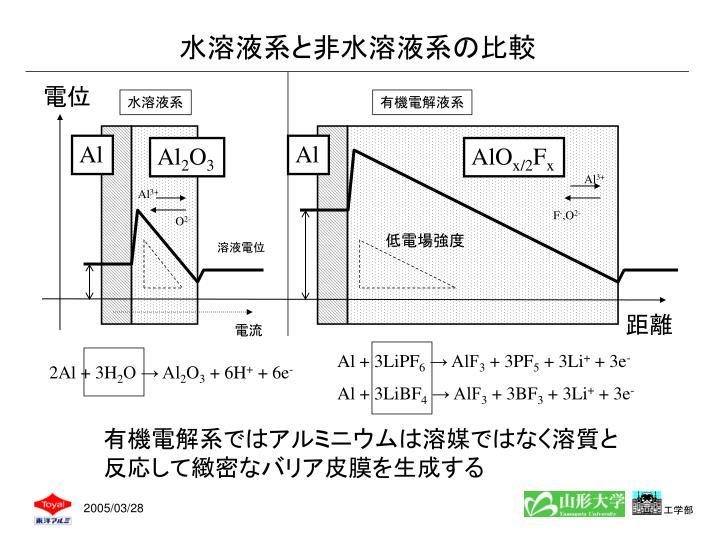 水溶液系と非水溶液系の比較