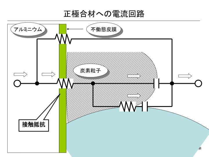 正極合材への電流回路