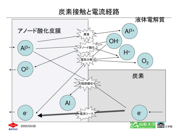 炭素接触と電流経路