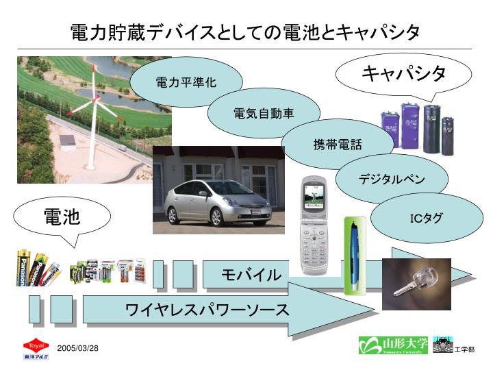 電力貯蔵デバイスとしての電池とキャパシタ