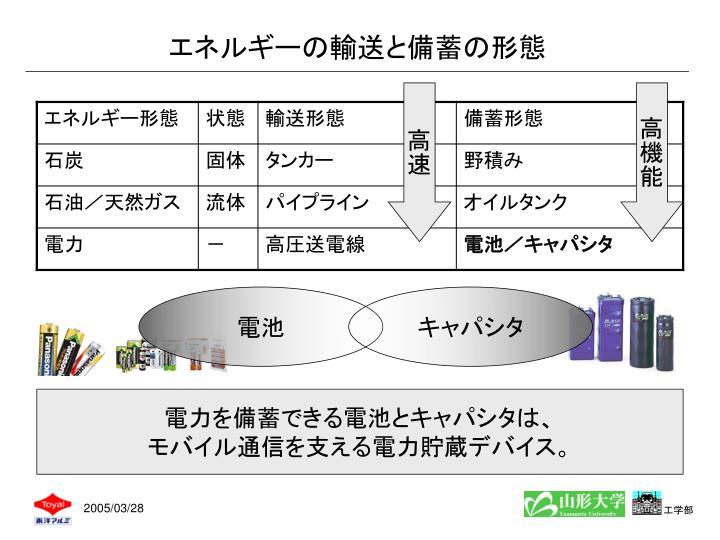 エネルギーの輸送と備蓄の形態