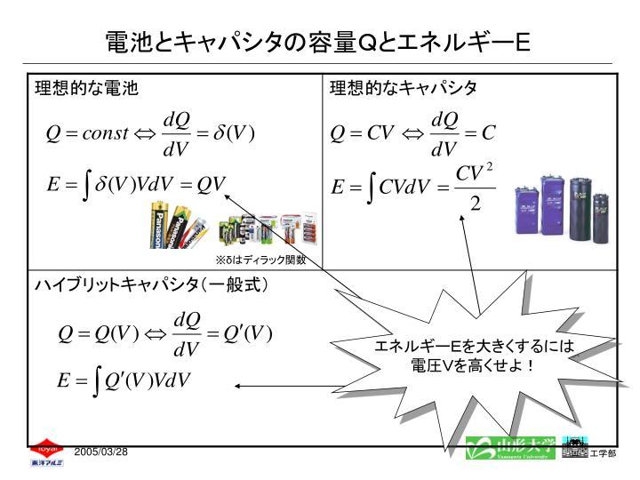 電池とキャパシタの容量Qとエネルギー