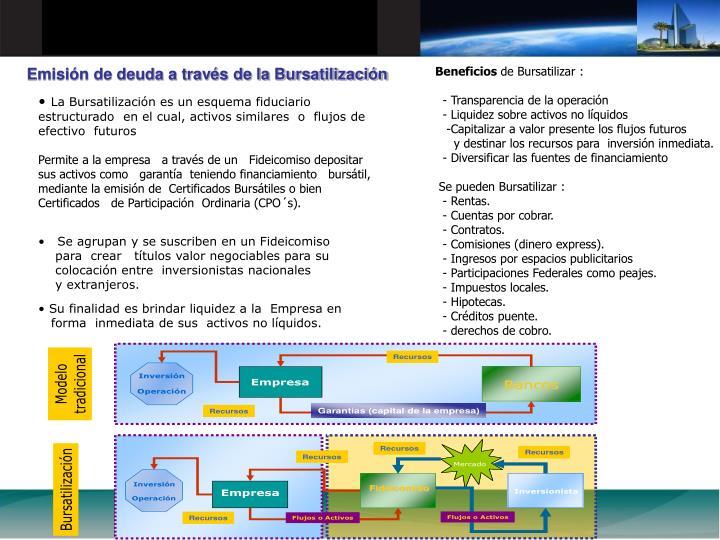 Emisión de deuda a través de la Bursatilización
